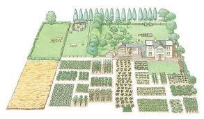 Thế nào là phát triển bền vững trong nông nghiệp – P2 - 1